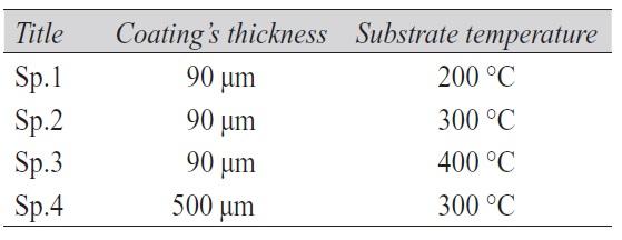 Tab. 2: Coatings' parameters