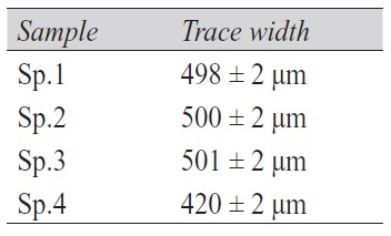 Tab. 4: Width of the trace on the coating surface measured after...