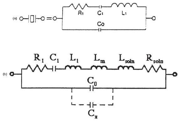 Fig. 7: Equivalent circuit of a quartz...