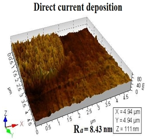 Fig. 8: Atomic Force Microscopy image of deposited Nickel in direct current method (DC current 0.2 mA/cm2 and Time 180 seconds) and pulse method (average current 0.2 mA, Duty cycle 20, peak current 2 mA, duration time 180 seconds)