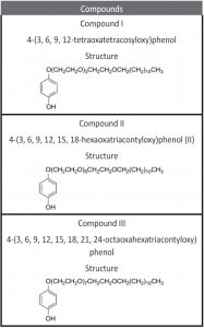 The chemical structure of three non ionic surfactants derived from phenol compounds