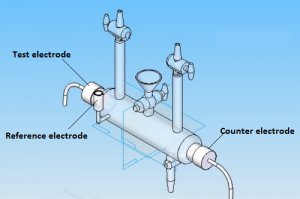 Fig. 1: Customized tubular three electrode cell with provision to collect liberated O2/H2 on electrode surface