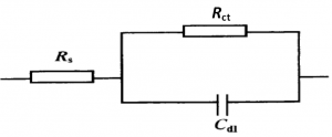 Fig. 8: Electrical equivalent circuit used to fit the impedance spectra