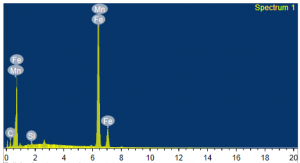 Fig.10a: EDX spectra of low carbon steel surface before of immersion in 1 M HCl