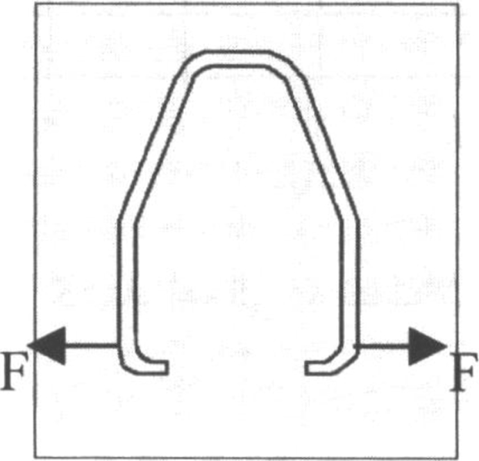 Fig. 2: Schematic of force application to the U-shaped sample.