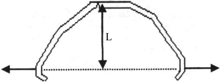 Fig. 4: Calculation of perpendicular distance from fracture point to the force application elongation and opening angle of the sample just before fracture.
