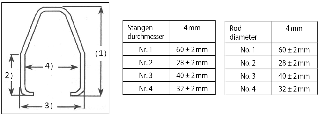 Fig. 1: Schematic and the geometry of manufactured samples