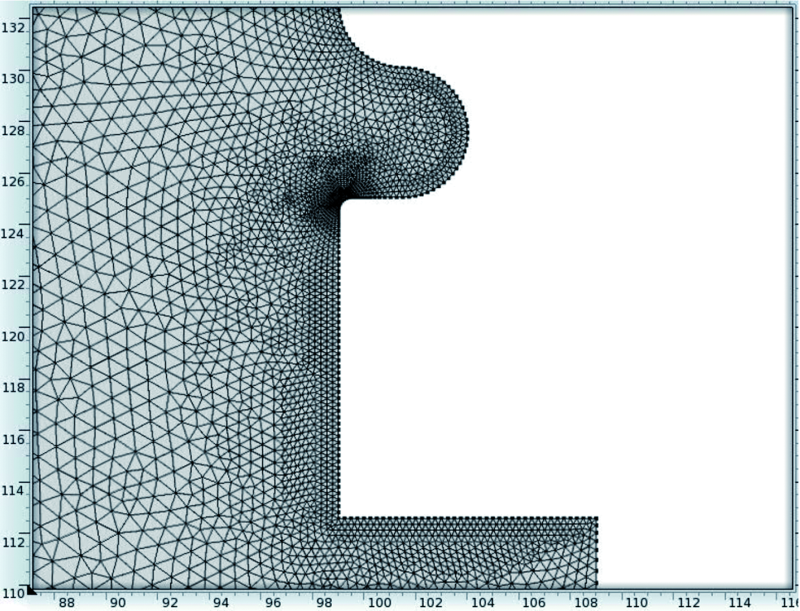 Fig. 4: Applied 2 dimensional elements for simulation