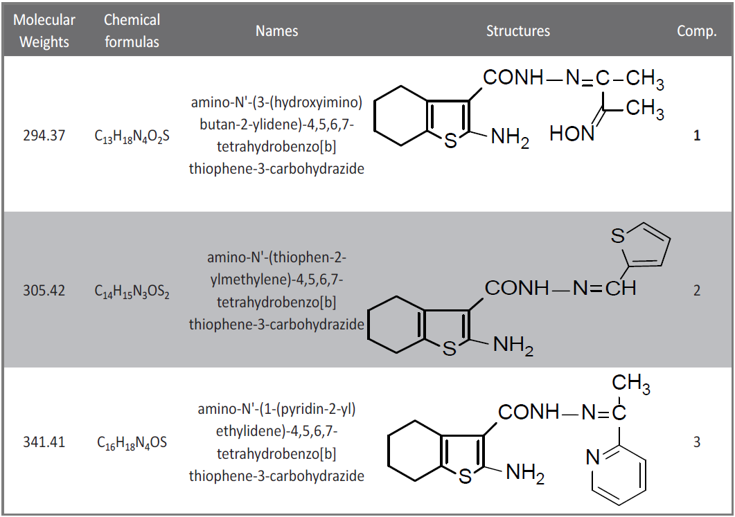 Tab. 1: Molecular structures, formulas and molecular weights of the investigated thiophene 3-carbohydrazide derivatives