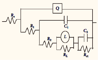 Fig. 4a: Equivalent circuit used to simulate for the obtained impedance values