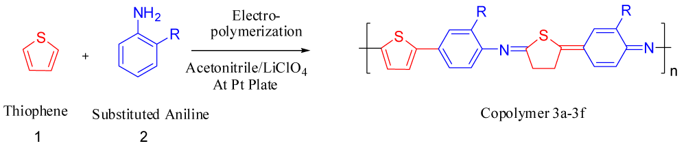 Scheme 1: Schematic reactions for route synthesis of copolymer of Thiophene with Aniline derivative
